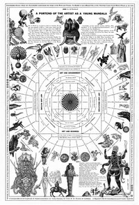 <br /> <em>Portend of the Artist as a Yhung Mandala</em>. Originally published in ARTnews, 1956. Courtesy the Ad Reinhardt Foundation.