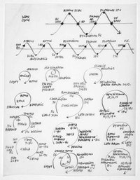 """Wave Cycle,"" drawing by Ad Reinhardt, undated. Courtesy the Ad Reinhardt Foundation."