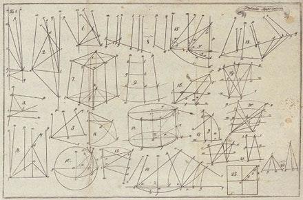 János Bolyai, Appendix Scientiam Spatii absolute veram exhibens, Tabula 2, 1832