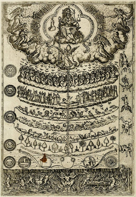 Diego de Valadès, The Great Chain of Being, 1579. Engraving.