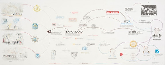 William Powhida, <em>Safariland (Direct Investment)</em>, 2019. Watercolor, ink, transfer, and the Internet on paper mounted on dibond, 21 1/2 x 54 inches. Courtesy the artist and Postmasters Gallery.