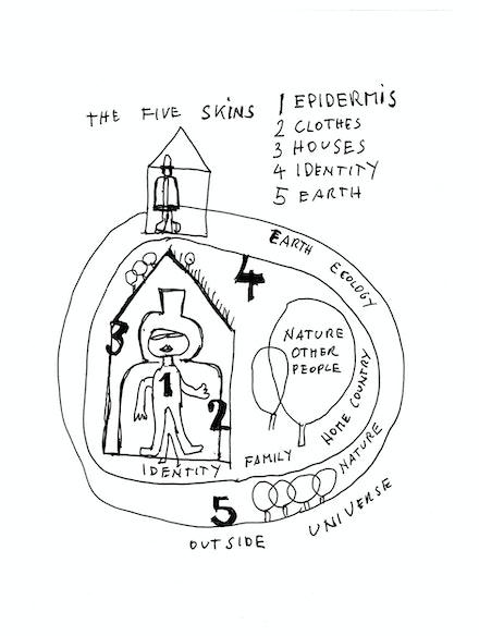 Friedensreich Hundertwasser, <em>Die fünf Häute des Menschen</em>, 1998; Piktogramm fuür das Buch von Pierre Restany, Die Macht der Kunst: Hundertwasser, Der Maler-König mit den fuünf Häuten. © 2020 Namida AG, Glarus, Schweiz
