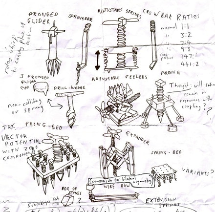 Diagrams of various idealized control contrivances for acoustic actions upon vibrating surfaces. From a scrapbook of